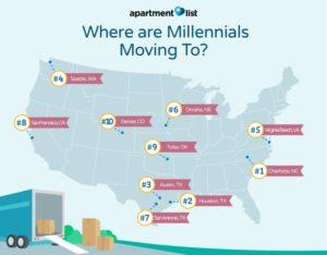 millennial_moving_toclt
